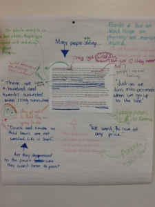 Group Annotations on a passage from All Quiet on the Western Front.